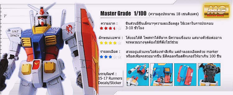 MASTER GRADE MG SPECIFICATIONS