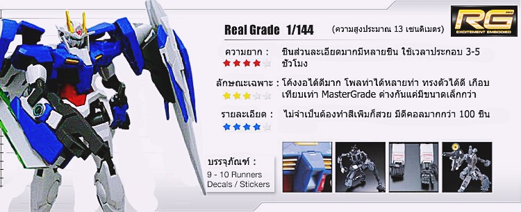 RG Real Grade SPECIFICATIONS